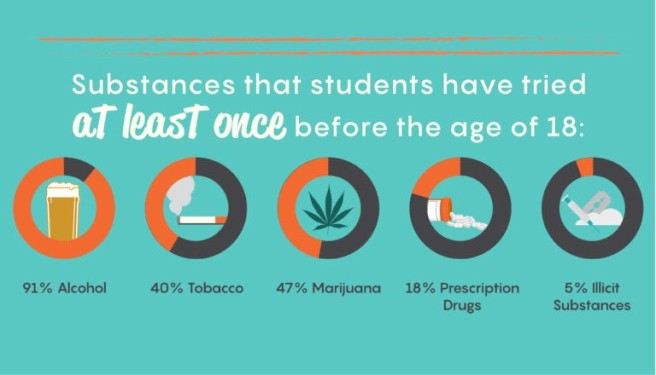 teen info graphic