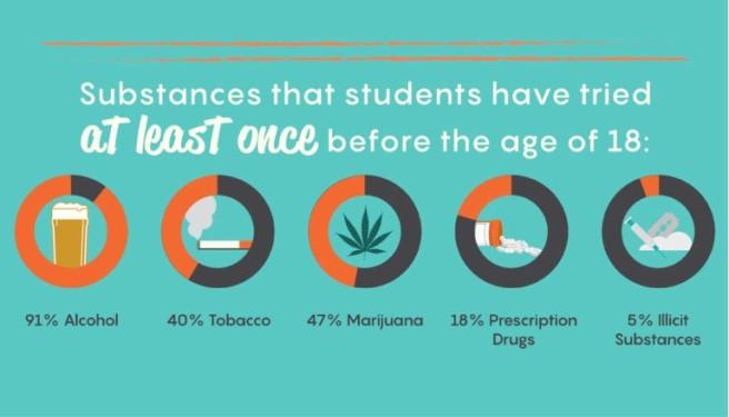 teen info graphic